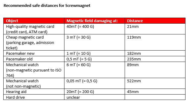 Safety - ScrewMagnet